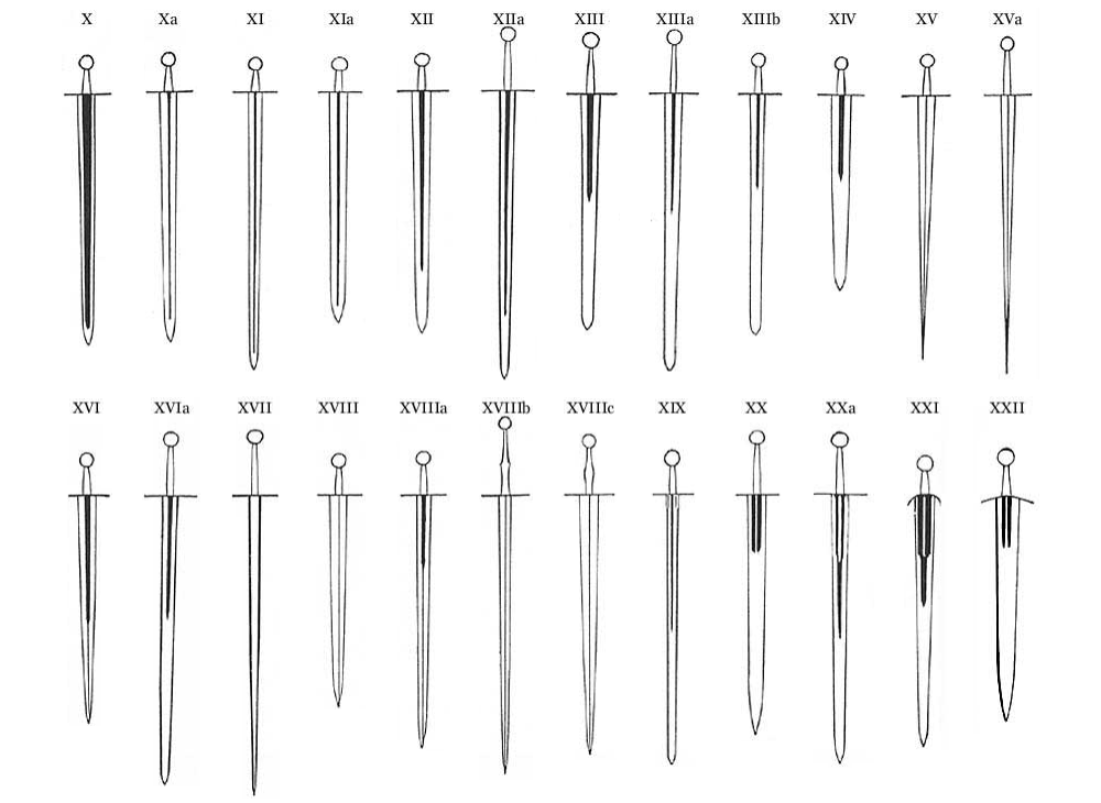 Oakeshott typology of swords